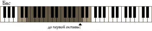 vocal-range-bass